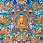 Buddha Shakyamuni with the Six Ornaments and Two Supremes